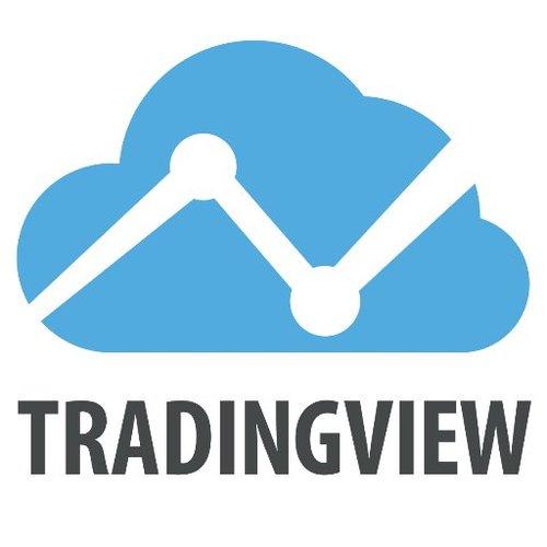 Technical Indicator | Tone Vays Trading
